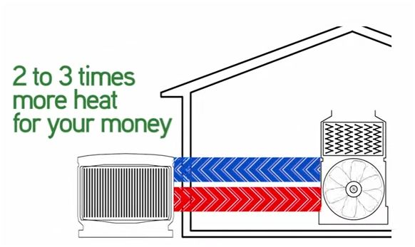 heat pump graphic
